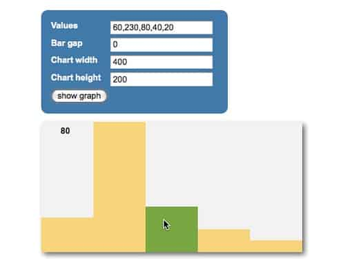 CSS only bar charts