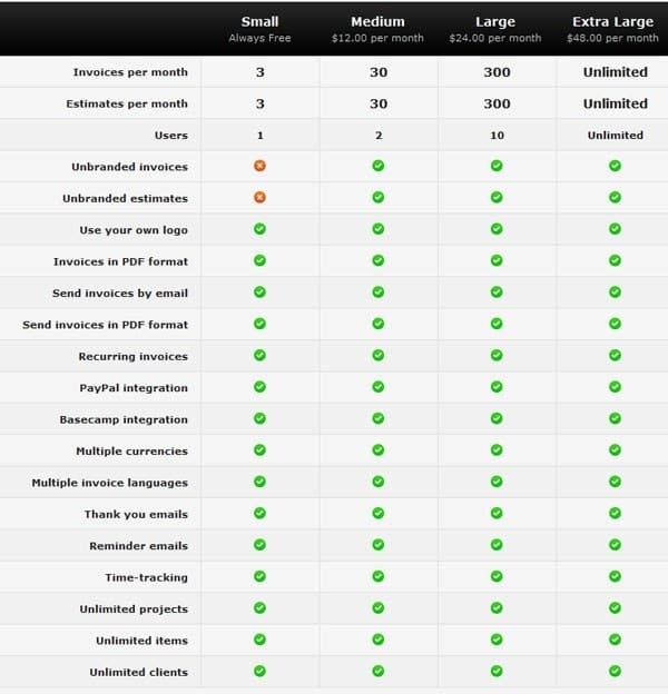 product-comparison-tables