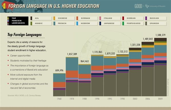 the importance of learning a foreign language for the future citizens of kentucky