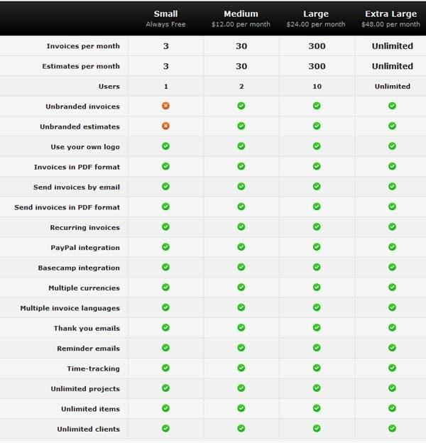 product-comparison-tables