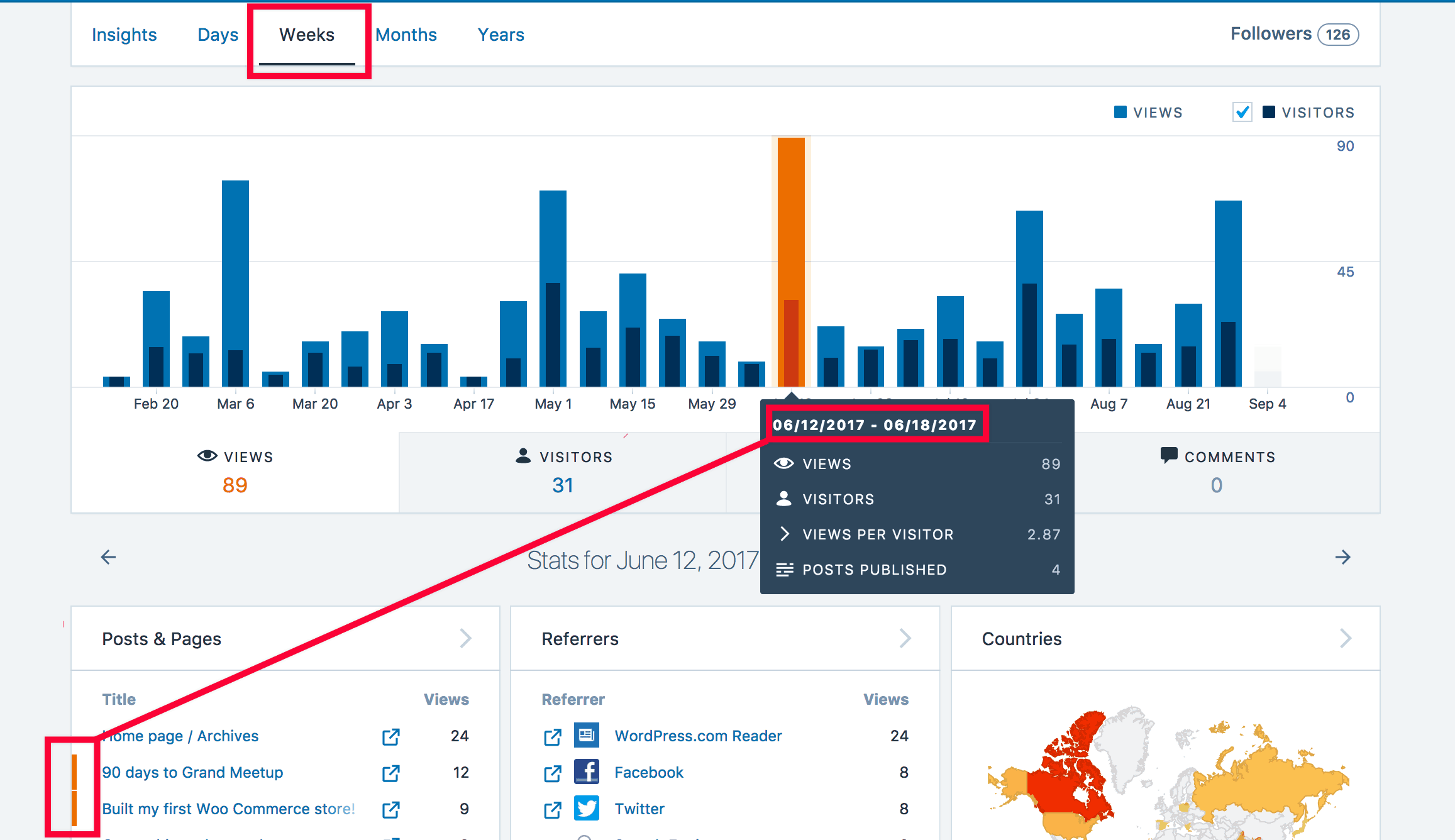 Website Page Views and Clicks